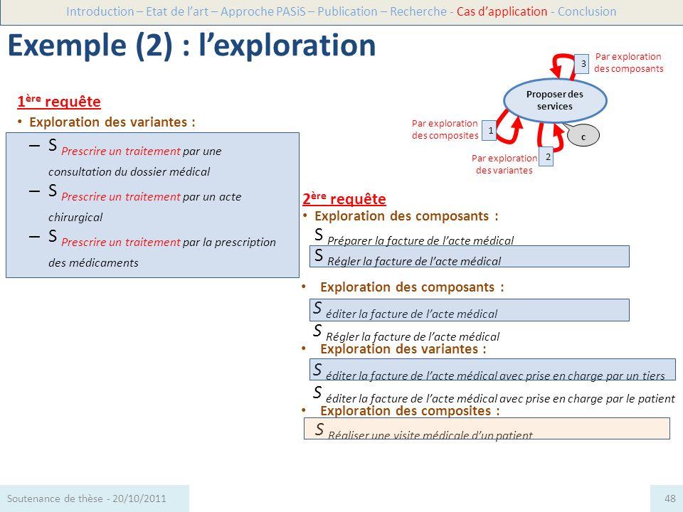 Exemple (2) : l'exploration