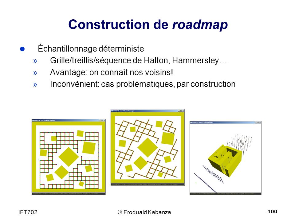 Construction de roadmap