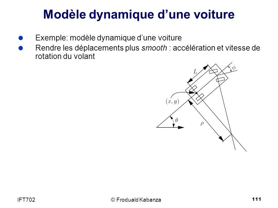 Modèle dynamique d'une voiture