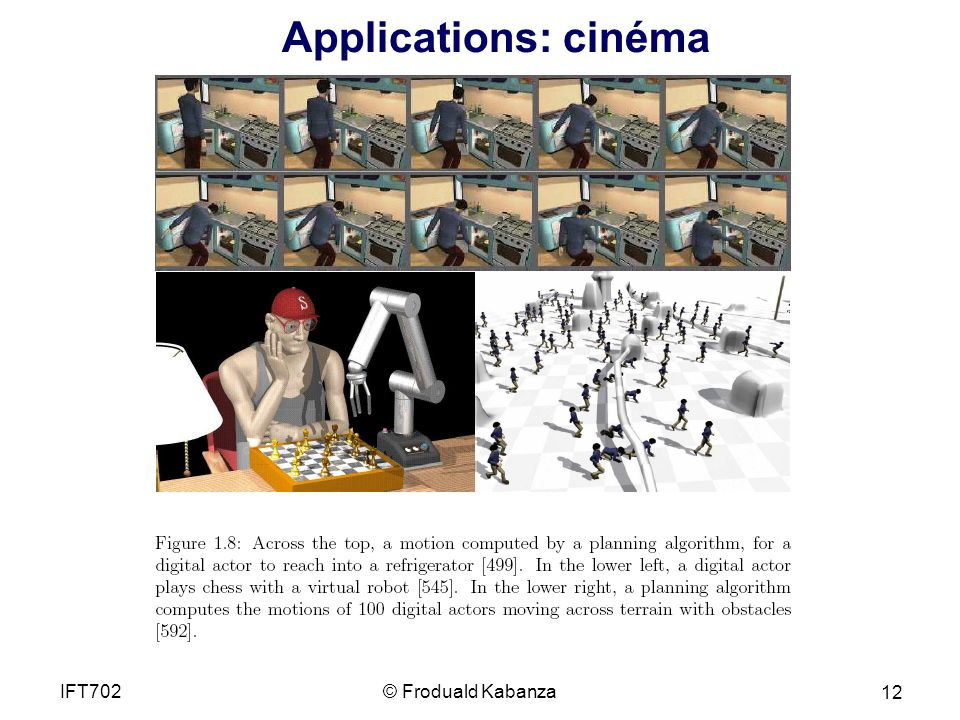 Applications: cinéma IFT702 © Froduald Kabanza