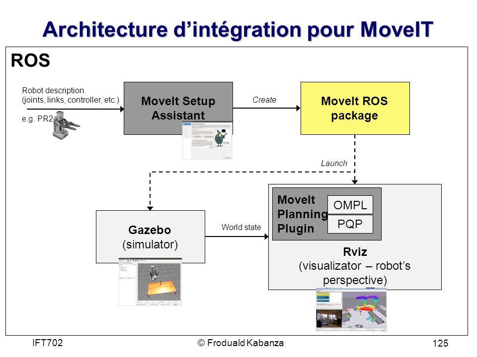 Architecture d'intégration pour MoveIT