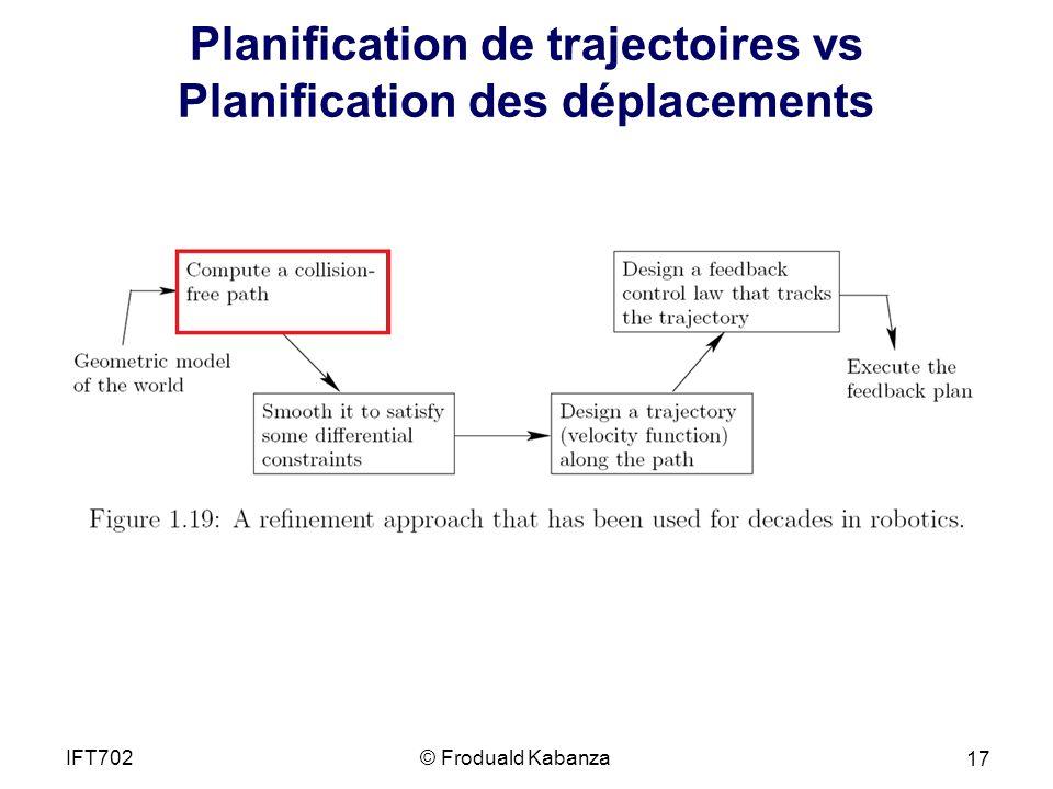 Planification de trajectoires vs Planification des déplacements
