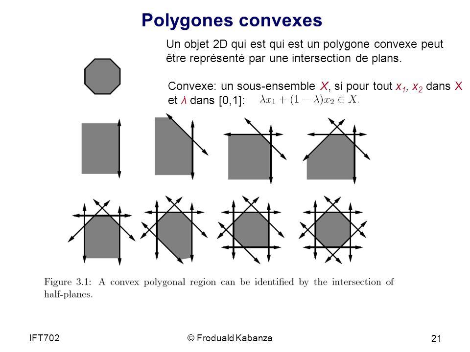 Polygones convexes Un objet 2D qui est qui est un polygone convexe peut. être représenté par une intersection de plans.