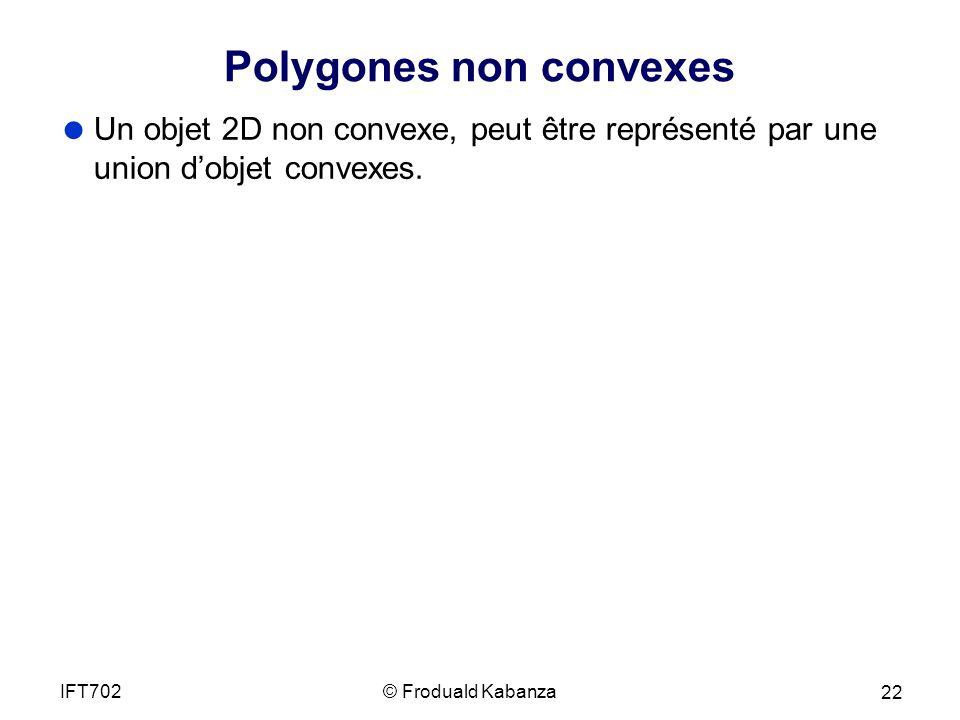 Polygones non convexes