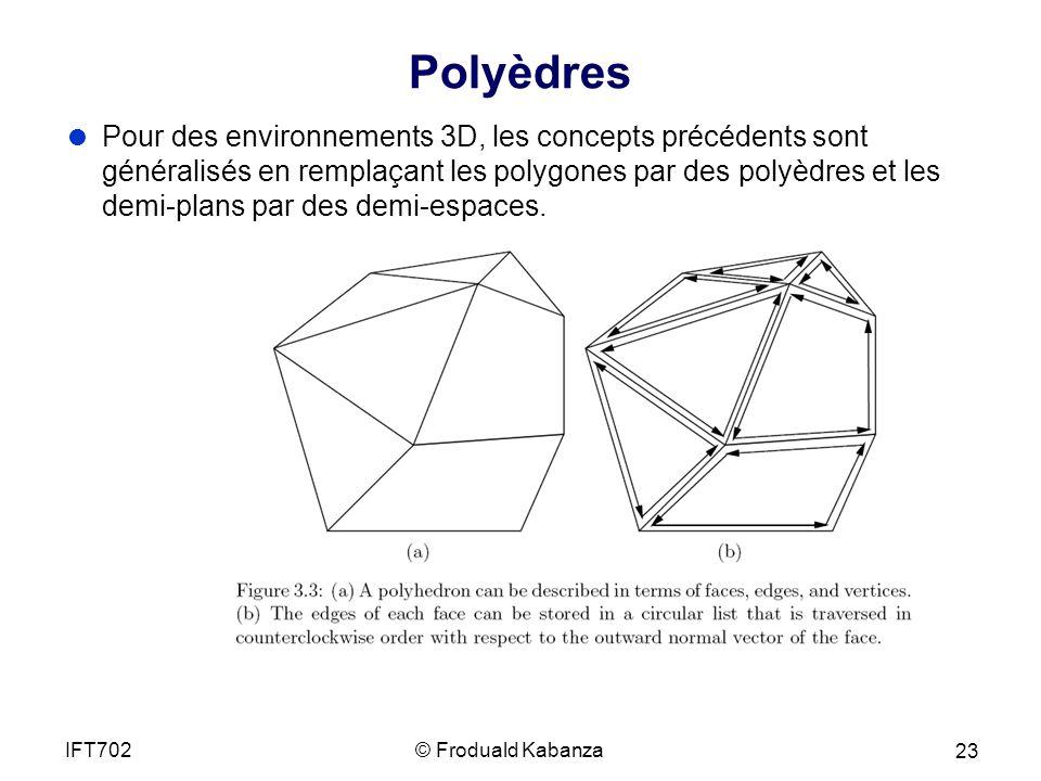 Polyèdres