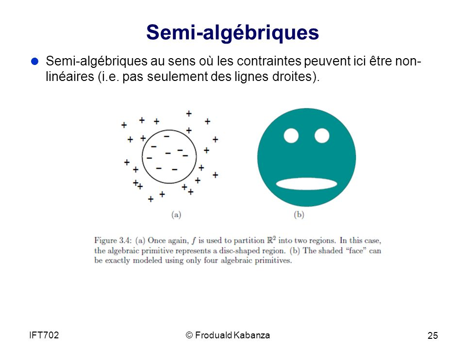 Semi-algébriques Semi-algébriques au sens où les contraintes peuvent ici être non-linéaires (i.e. pas seulement des lignes droites).