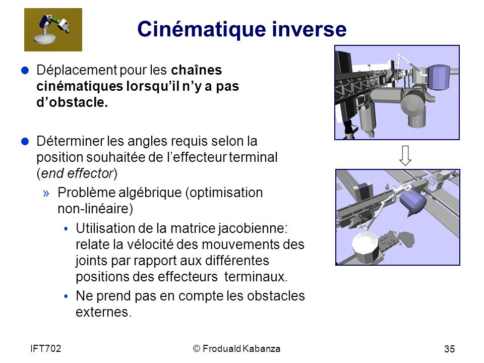 Cinématique inverse Déplacement pour les chaînes cinématiques lorsqu'il n'y a pas d'obstacle.