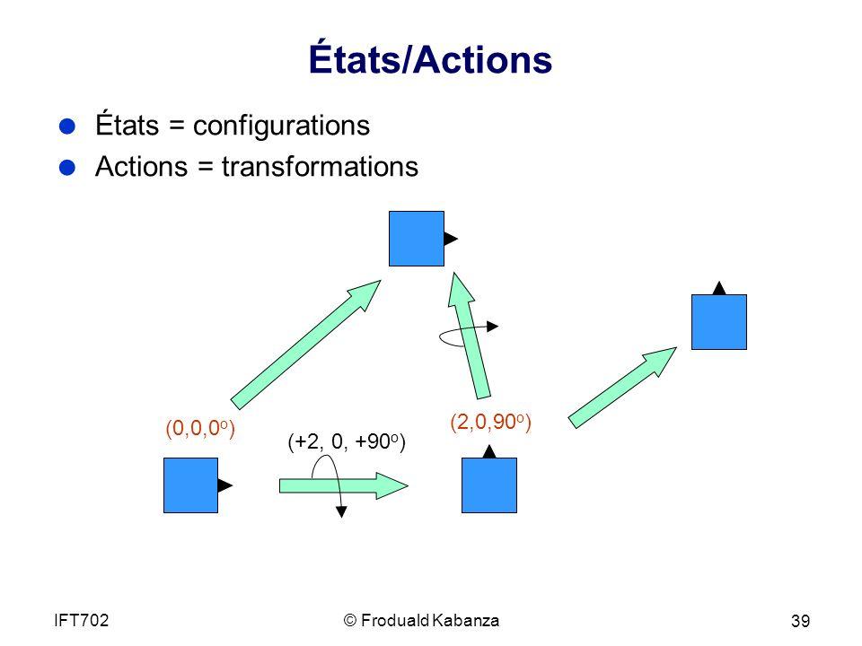 États/Actions États = configurations Actions = transformations