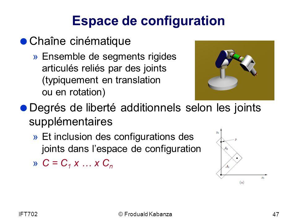 Espace de configuration