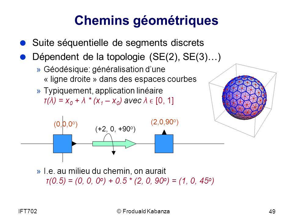 Chemins géométriques Suite séquentielle de segments discrets