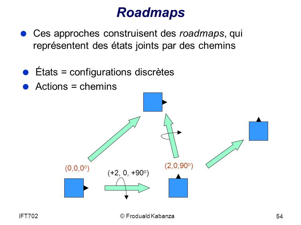 Roadmaps Ces approches construisent des roadmaps, qui représentent des états joints par des chemins.