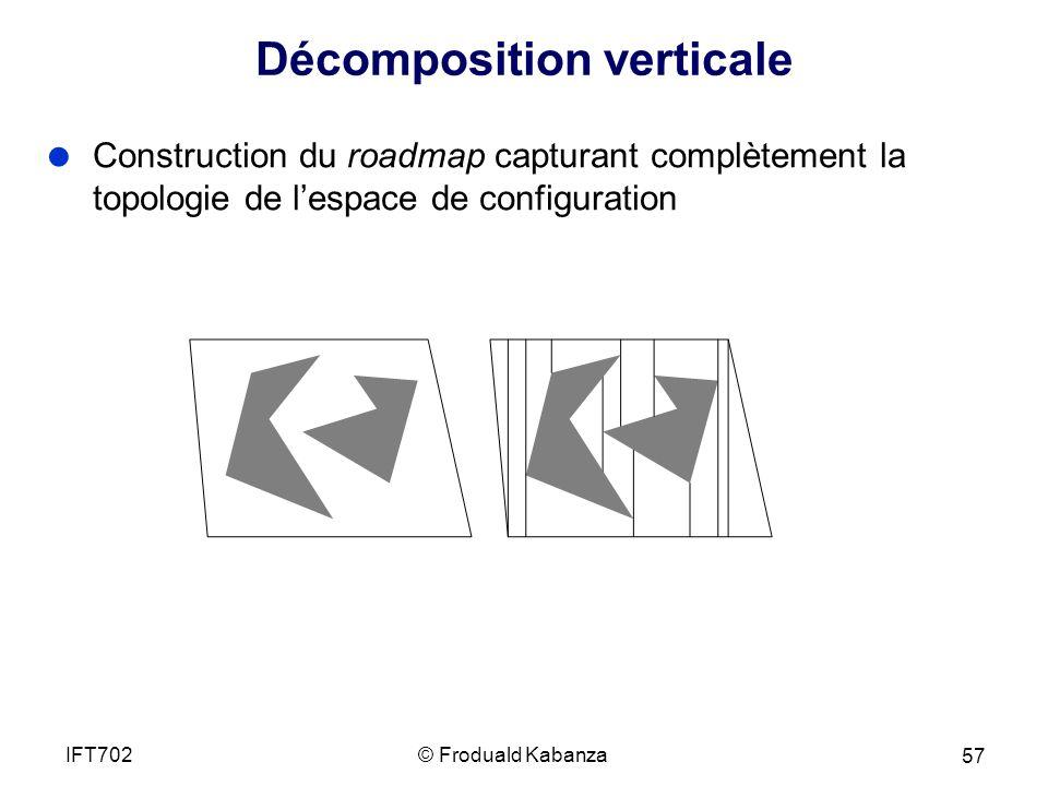 Décomposition verticale