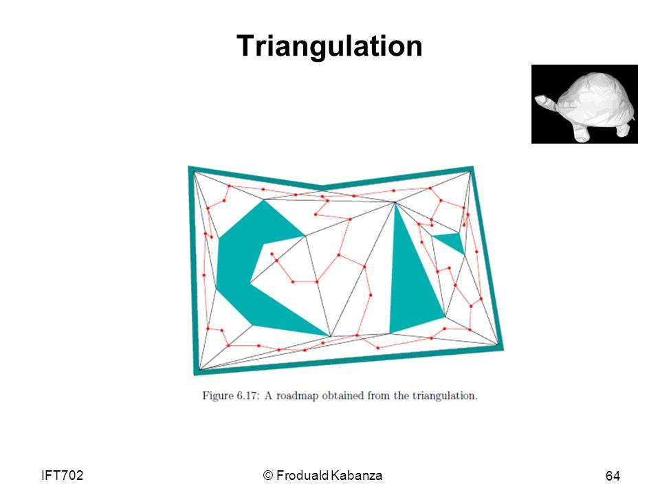 Triangulation IFT702 © Froduald Kabanza 64