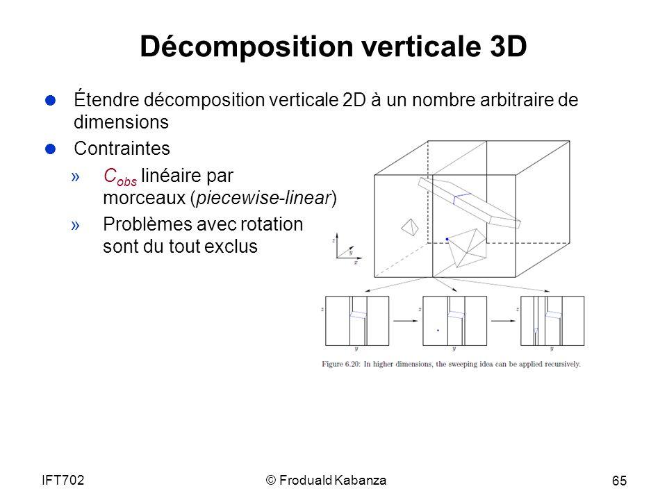 Décomposition verticale 3D