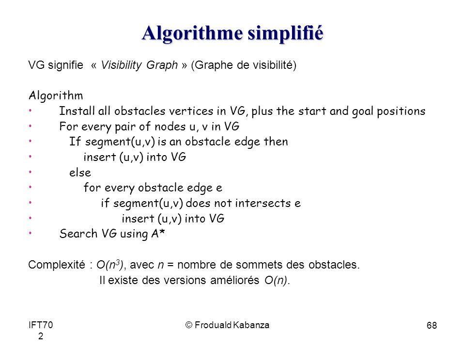 Algorithme simplifié VG signifie « Visibility Graph » (Graphe de visibilité) Algorithm.