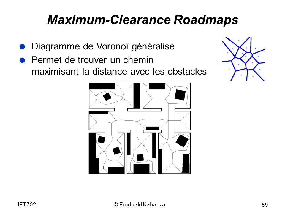 Maximum-Clearance Roadmaps