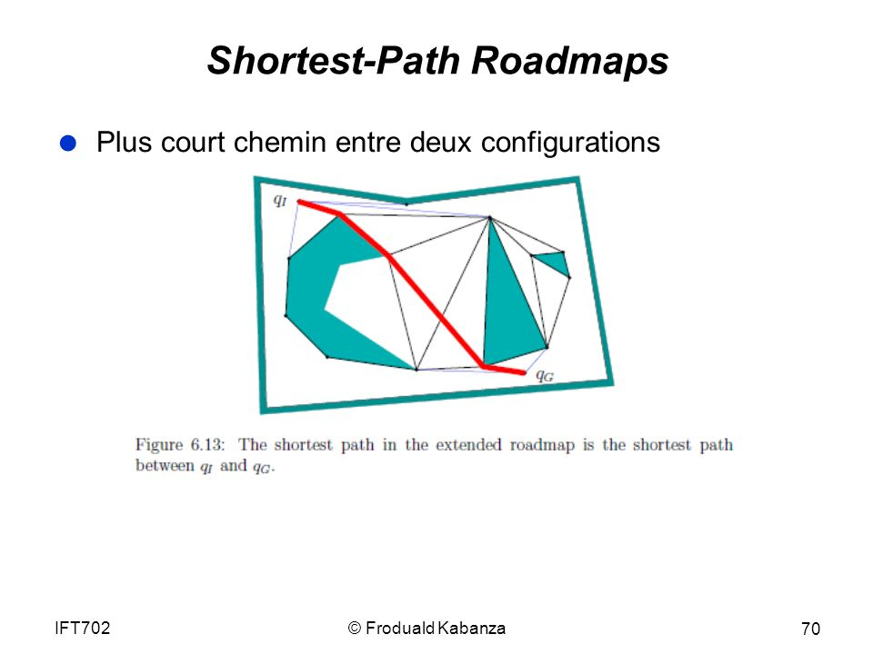 Shortest-Path Roadmaps
