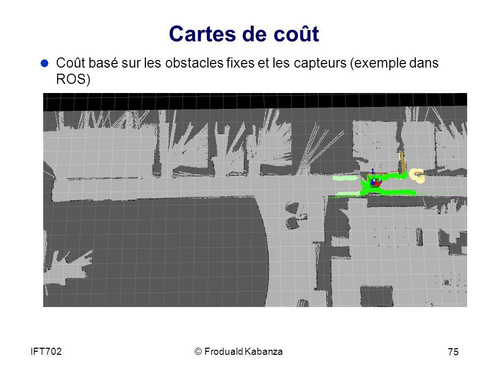 Cartes de coût Coût basé sur les obstacles fixes et les capteurs (exemple dans ROS) IFT702.