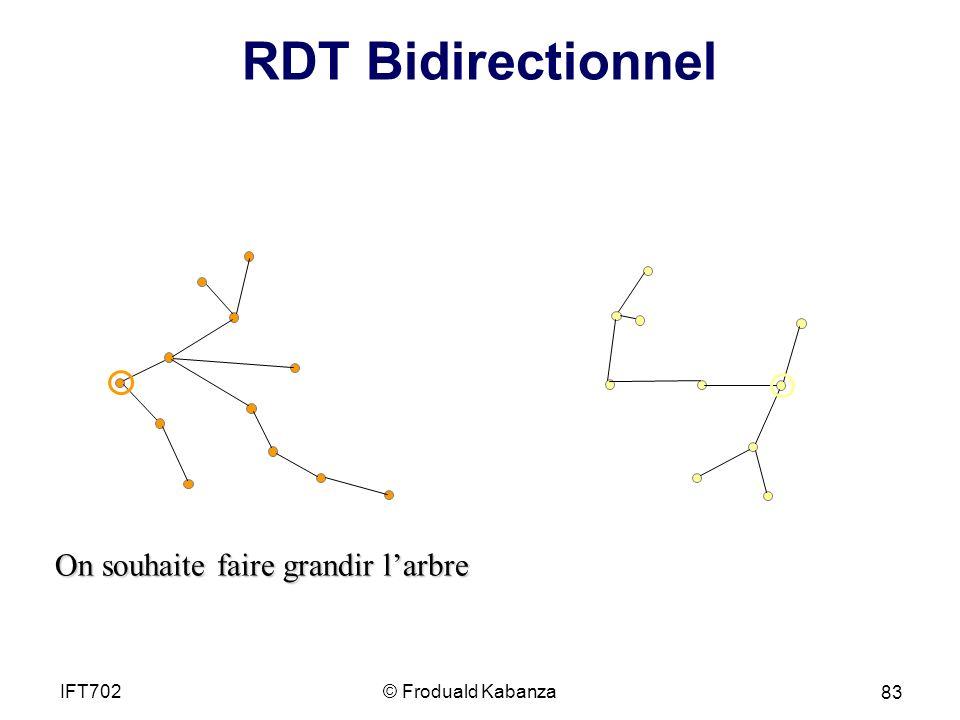 RDT Bidirectionnel On souhaite faire grandir l'arbre IFT702