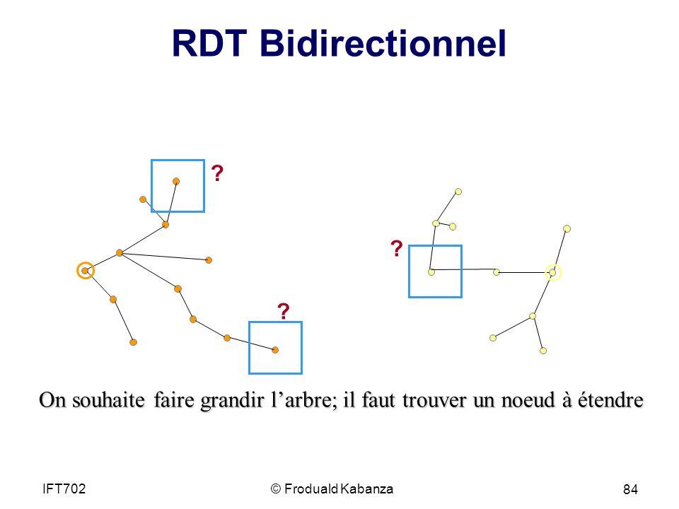 RDT Bidirectionnel On souhaite faire grandir l'arbre; il faut trouver un noeud à étendre. IFT702.