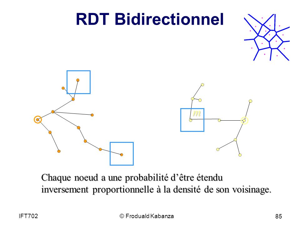 RDT Bidirectionnel m. Biais de Voronoï. Les points les plus isolés ont plus de chance d'être étendus.