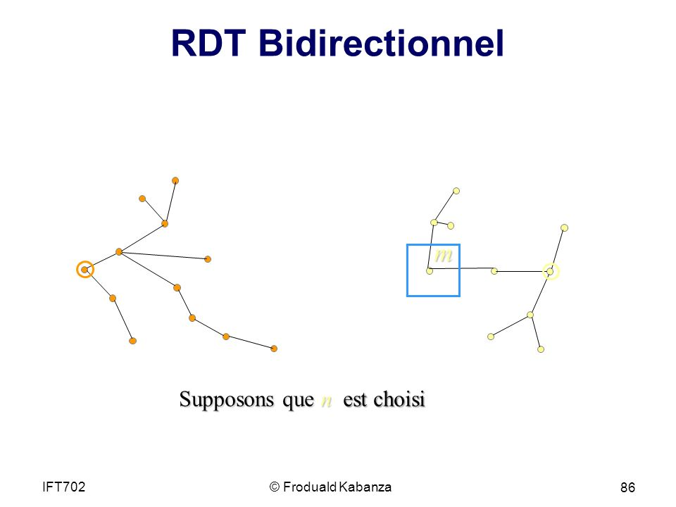 RDT Bidirectionnel m Supposons que n est choisi IFT702
