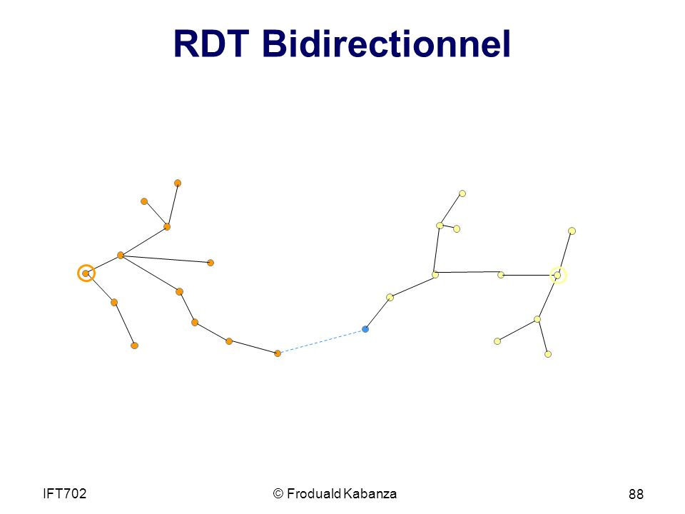 RDT Bidirectionnel IFT702 © Froduald Kabanza