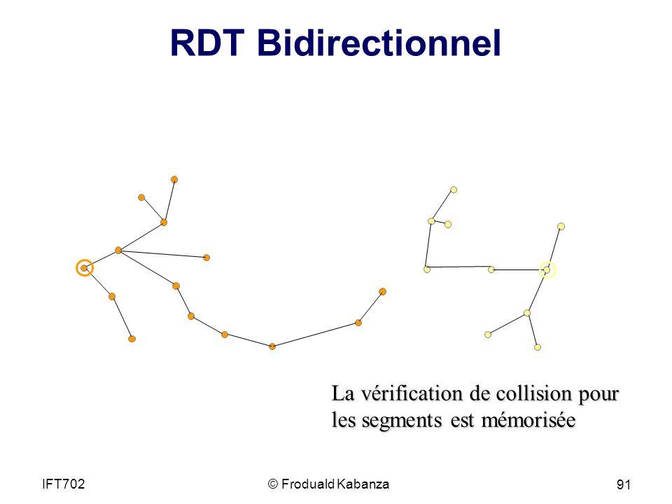 RDT Bidirectionnel La vérification de collision pour
