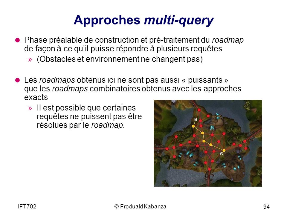 Approches multi-query