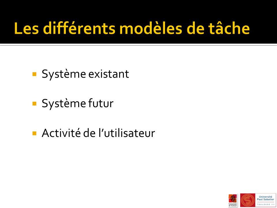 Les différents modèles de tâche