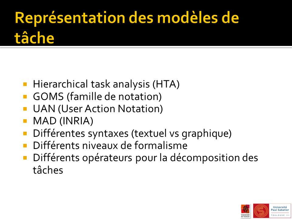 Représentation des modèles de tâche