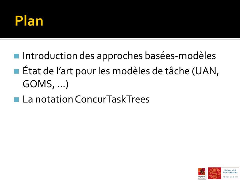Plan Introduction des approches basées-modèles