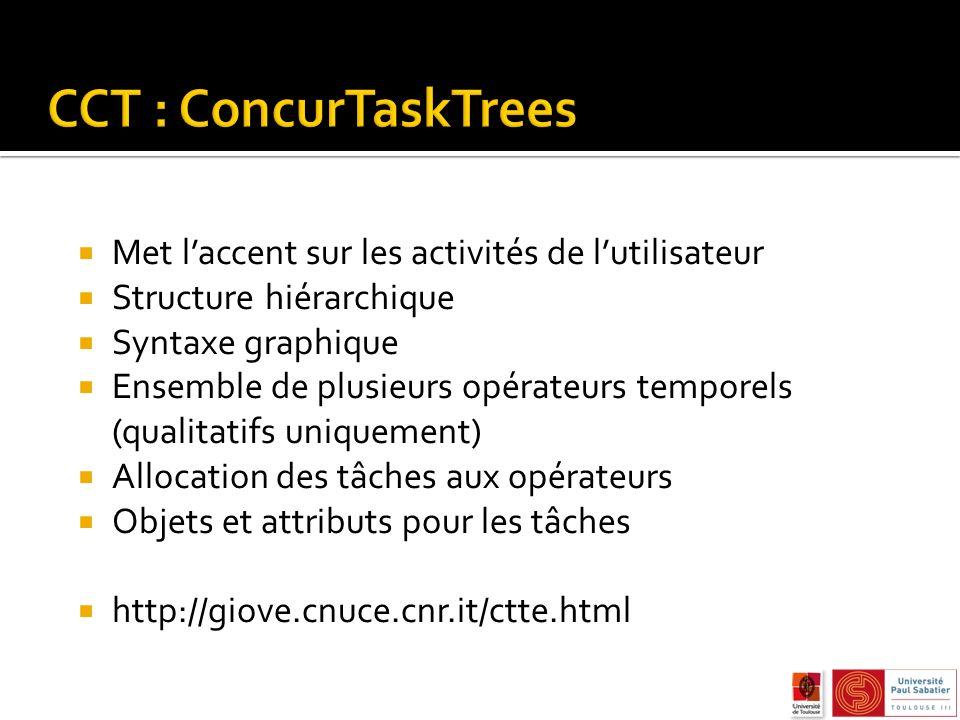 CCT : ConcurTaskTrees Met l'accent sur les activités de l'utilisateur