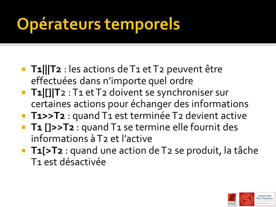 Opérateurs temporels T1|||T2 : les actions de T1 et T2 peuvent être effectuées dans n'importe quel ordre.