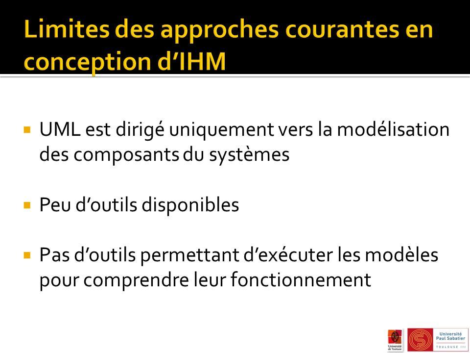 Limites des approches courantes en conception d'IHM