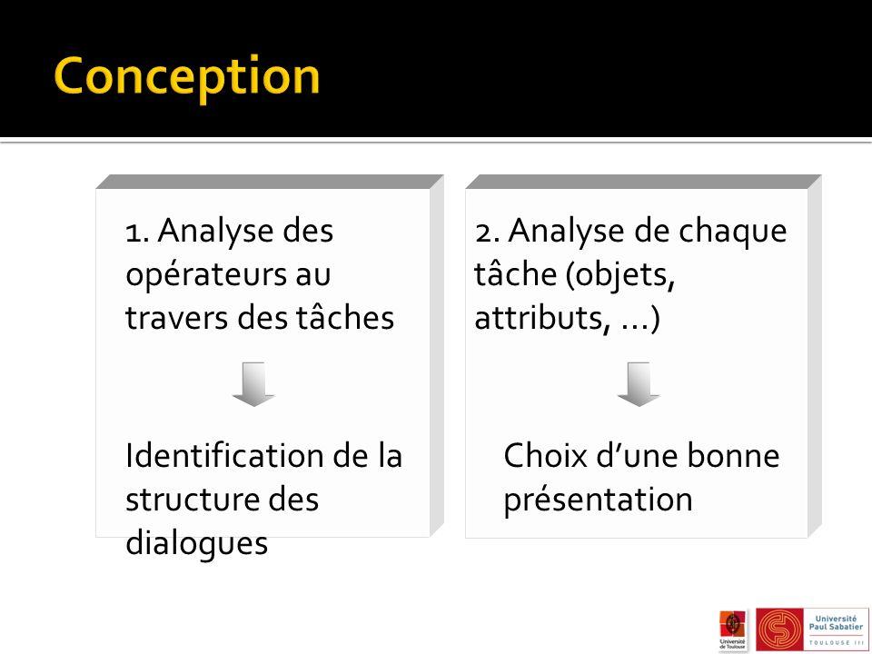 Conception 1. Analyse des opérateurs au travers des tâches