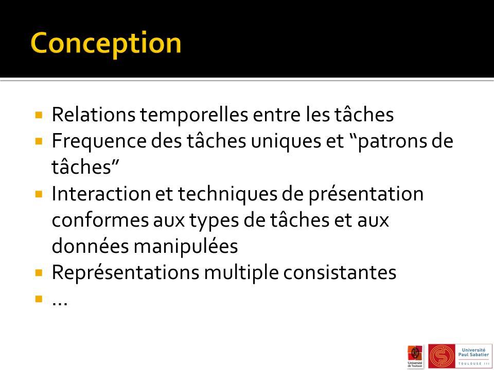 Conception Relations temporelles entre les tâches