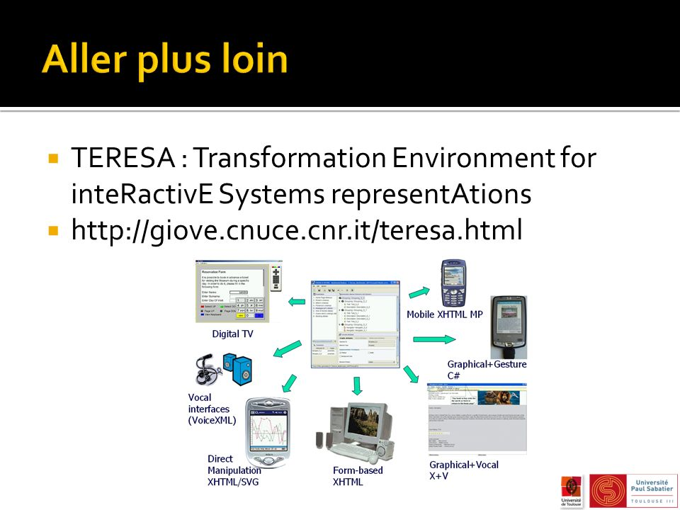 Aller plus loin TERESA : Transformation Environment for inteRactivE Systems representAtions.