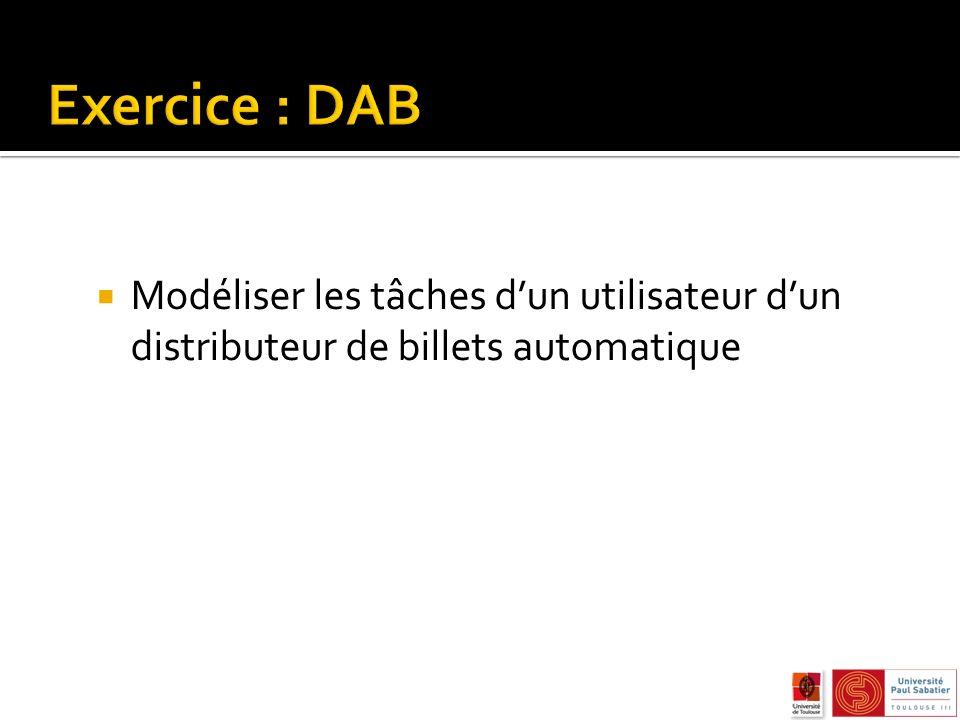 Exercice : DAB Modéliser les tâches d'un utilisateur d'un distributeur de billets automatique