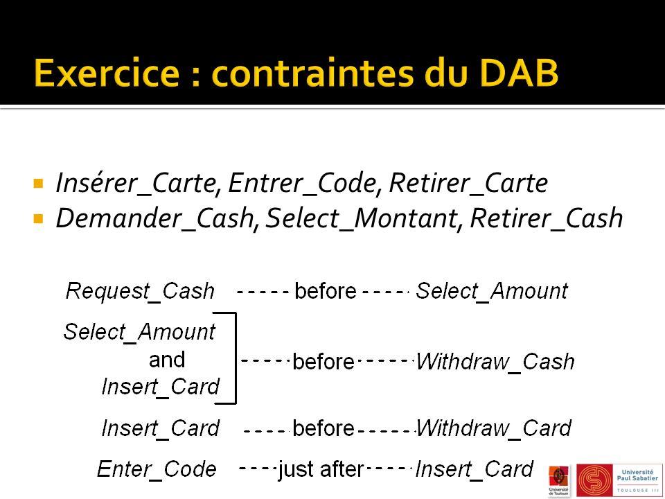 Exercice : contraintes du DAB