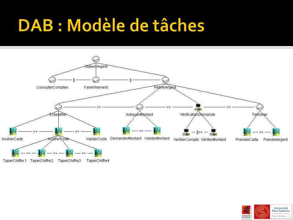 DAB : Modèle de tâches