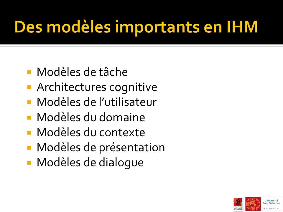 Des modèles importants en IHM
