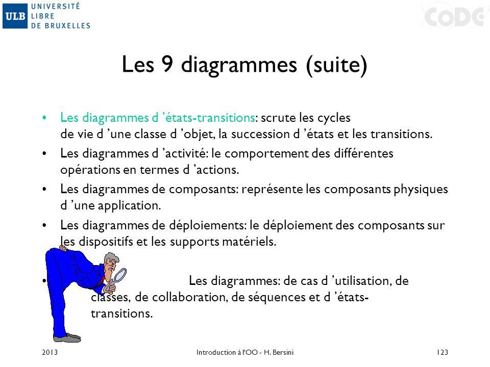 Les 9 diagrammes (suite)