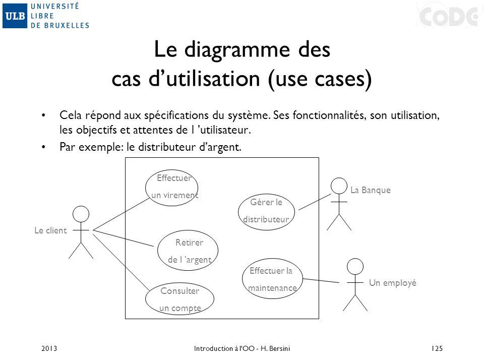 Le diagramme des cas d'utilisation (use cases)