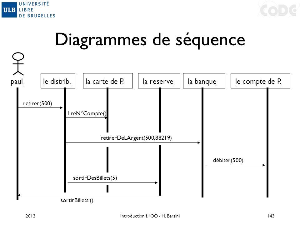 Diagrammes de séquence