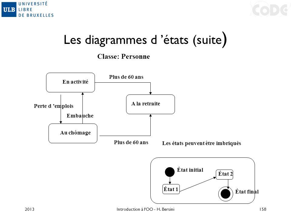 Les diagrammes d 'états (suite)