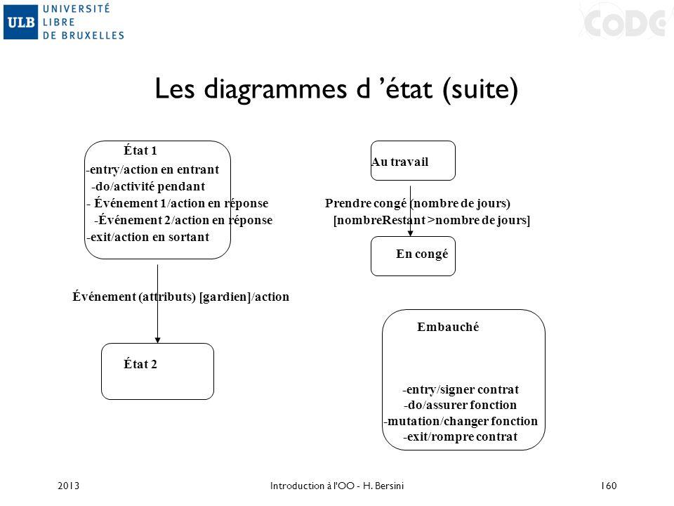 Les diagrammes d 'état (suite)
