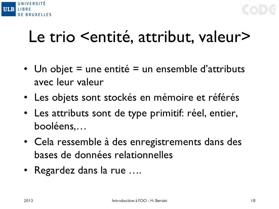 Le trio <entité, attribut, valeur>