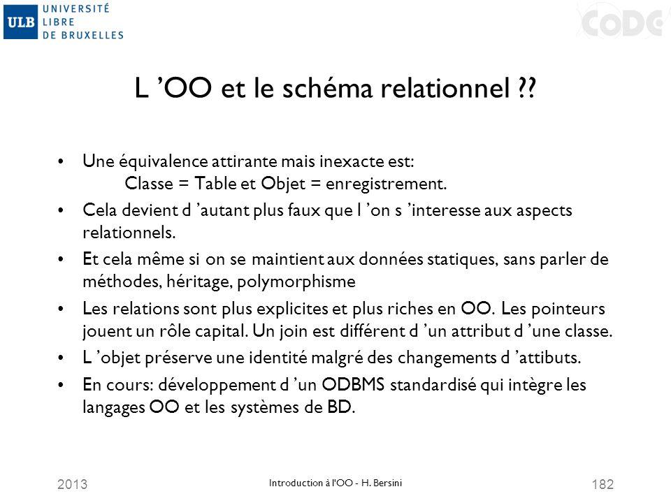 L 'OO et le schéma relationnel
