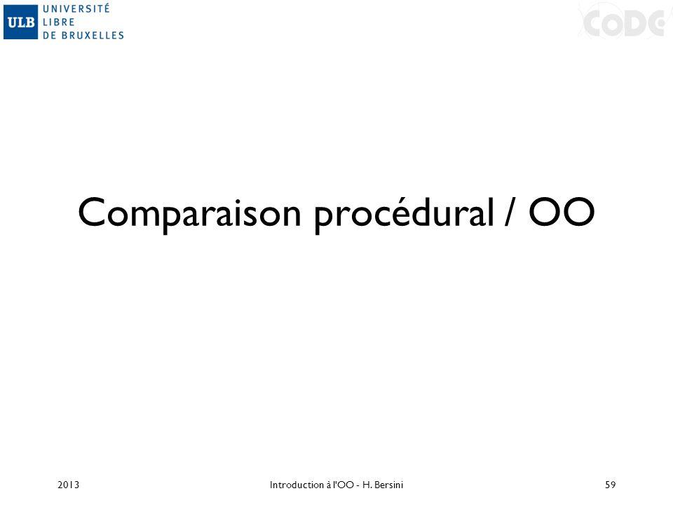 Comparaison procédural / OO